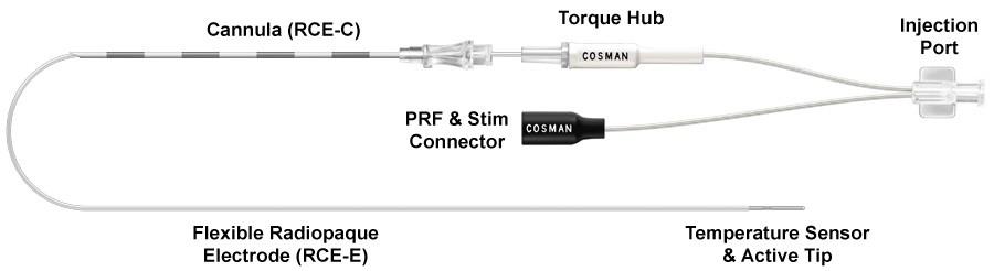 RCE یا امواج رادیو فرکوئنسی برای درمان تنگی کانال نخاعی