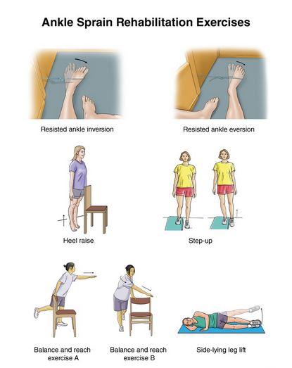 Ankle Sprain Exercises 3
