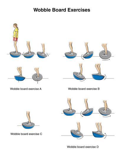 Ankle sprain exercise 1