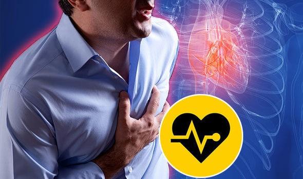طول مدت علائم در حمله قلبی و حمله پانیک